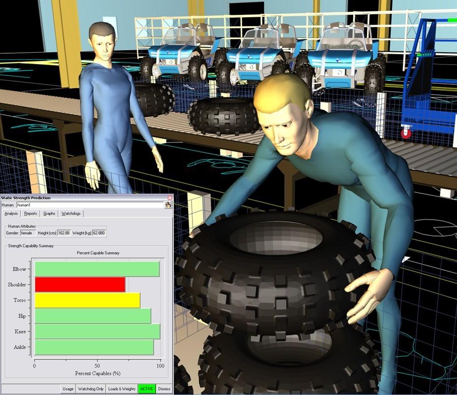 Tecnomatix Process Simulate Human 4d Systems